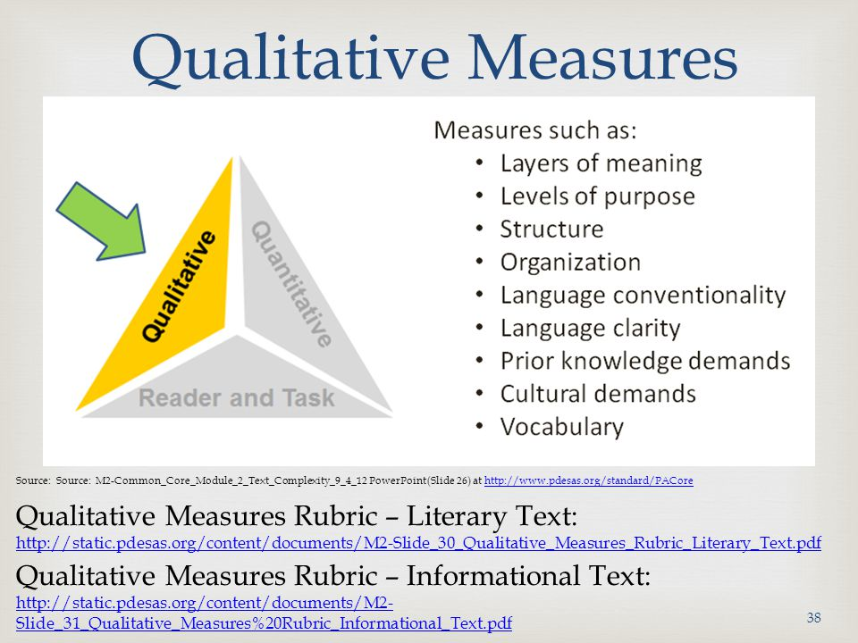 Qualitative Measures Qualitative Measures Rubric – Literary Text: