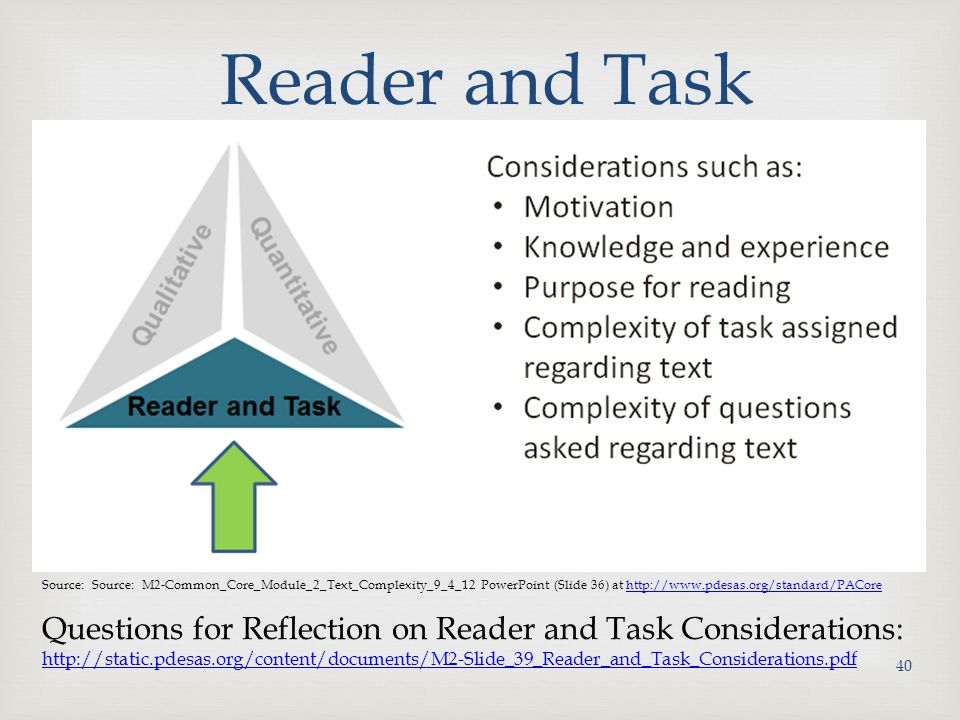 Reader and Task Source: Source: M2-Common_Core_Module_2_Text_Complexity_9_4_12 PowerPoint (Slide 36) at http://www.pdesas.org/standard/PACore.