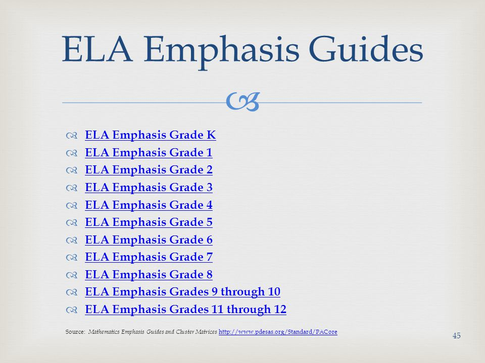ELA Emphasis Guides ELA Emphasis Grade K ELA Emphasis Grade 1