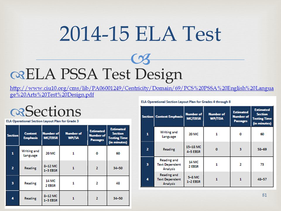 2014-15 ELA Test ELA PSSA Test Design Sections