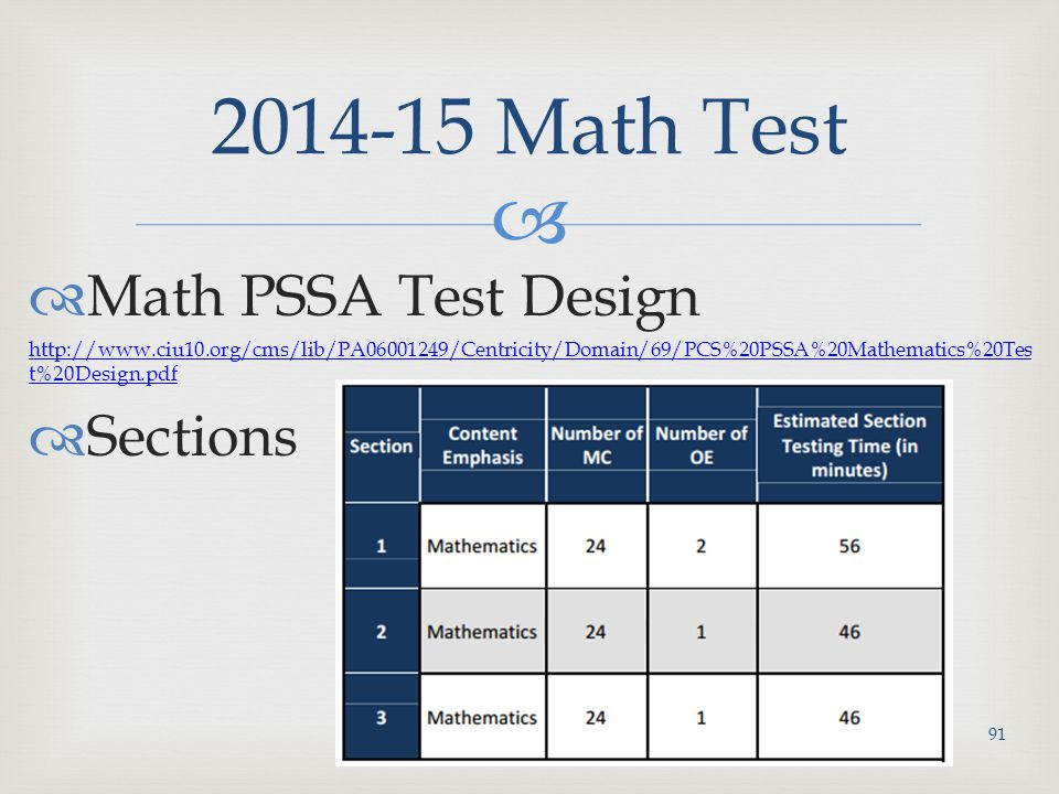 2014-15 Math Test Math PSSA Test Design Sections