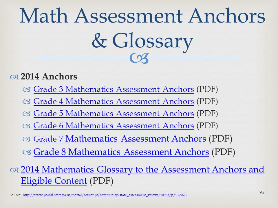 Math Assessment Anchors & Glossary