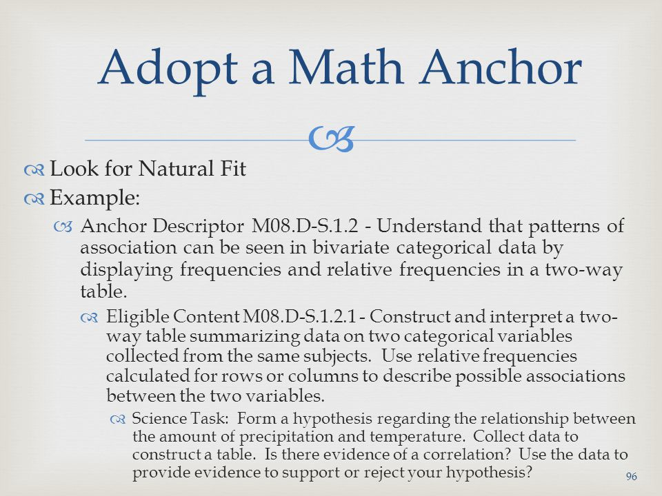 Adopt a Math Anchor Look for Natural Fit Example: