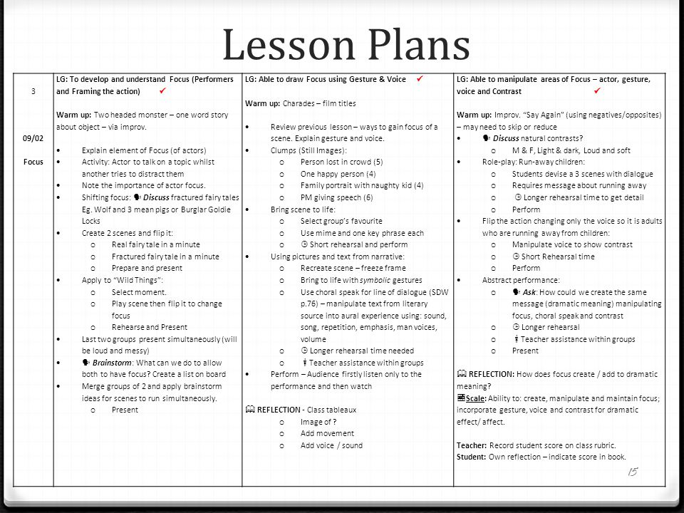 Lesson Plans 3. 09/02. Focus. LG: To develop and understand Focus (Performers and Framing the action) 