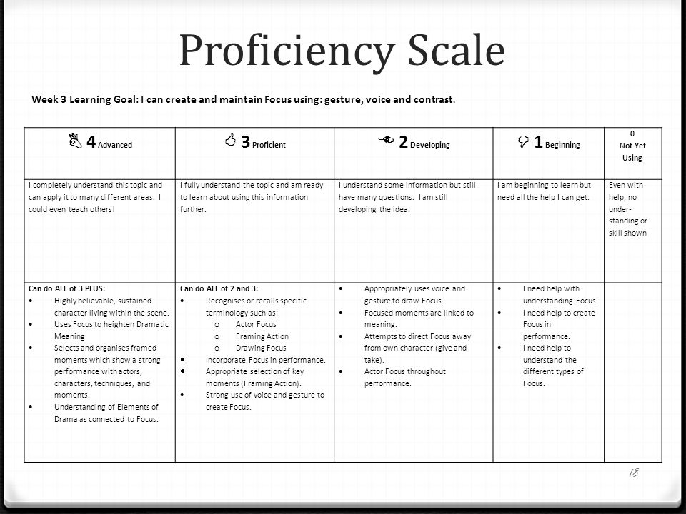 Proficiency Scale  4 Advanced  3 Proficient  2 Developing