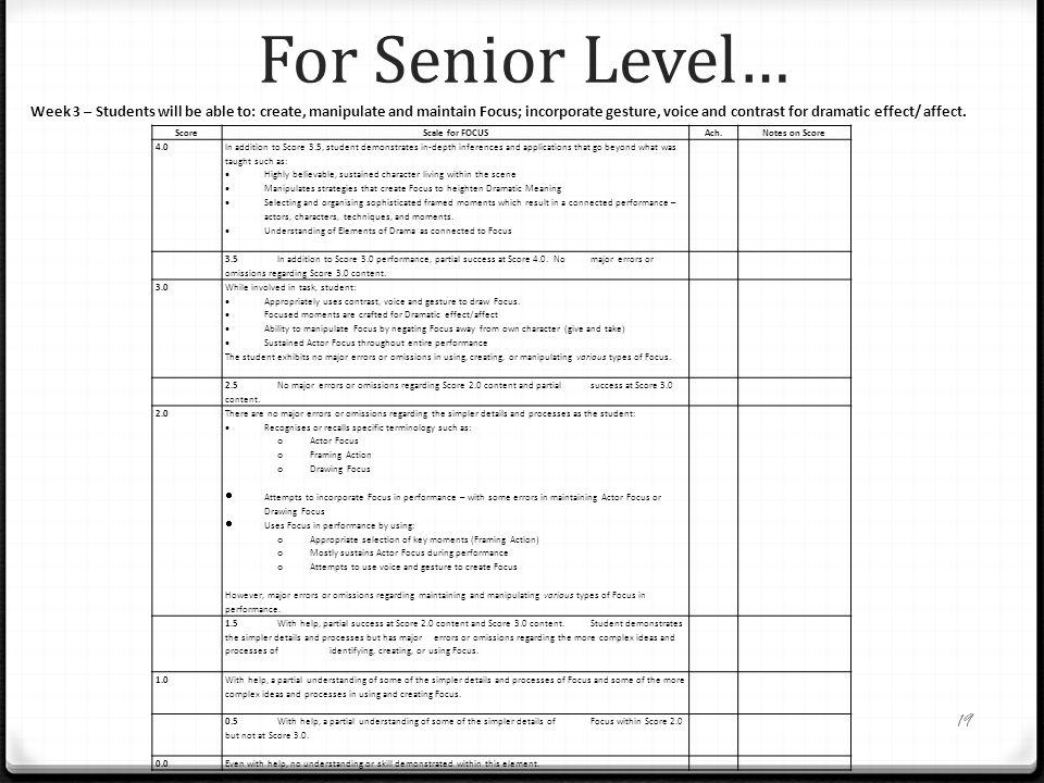 For Senior Level…