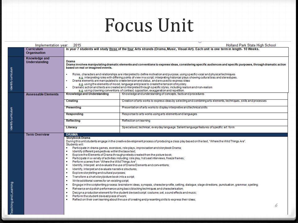 Focus Unit