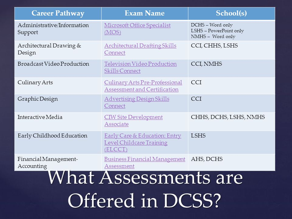 What Assessments are Offered in DCSS