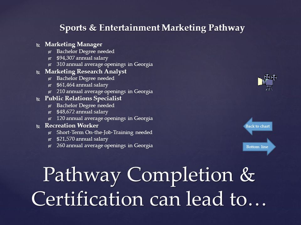 Pathway Completion & Certification can lead to…
