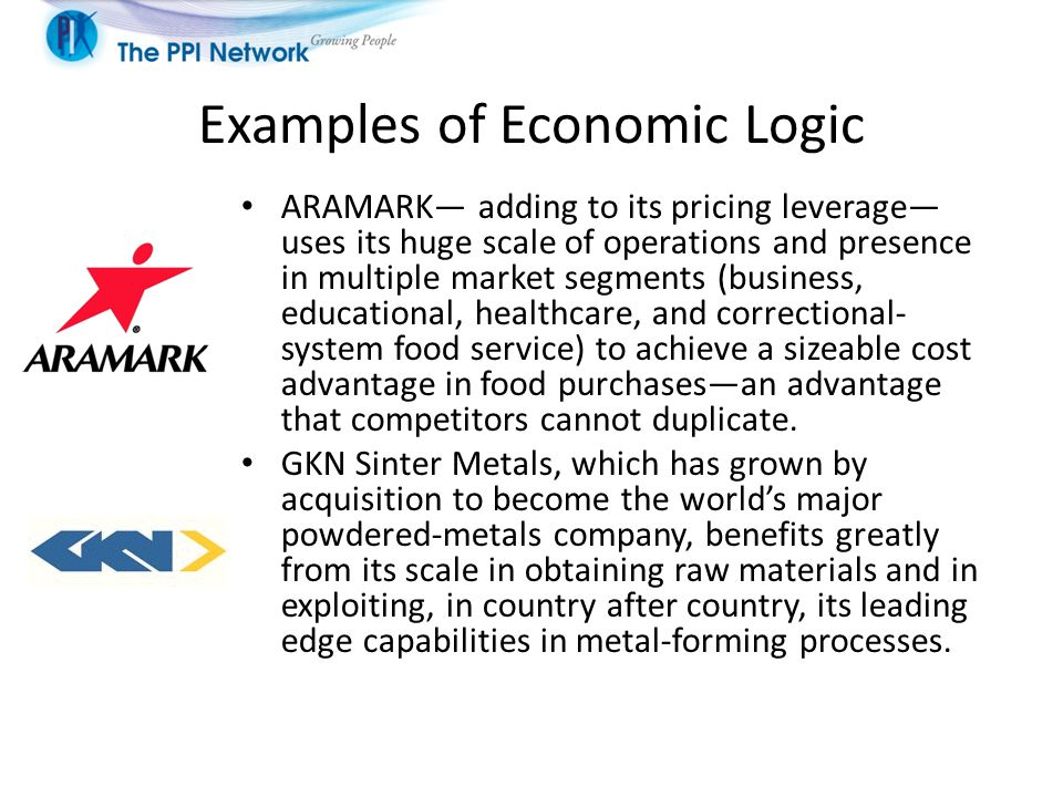 Examples of Economic Logic