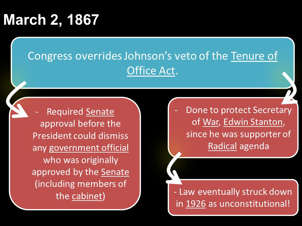 March 2, 1867 Congress overrides Johnson's veto of the Tenure of Office Act.