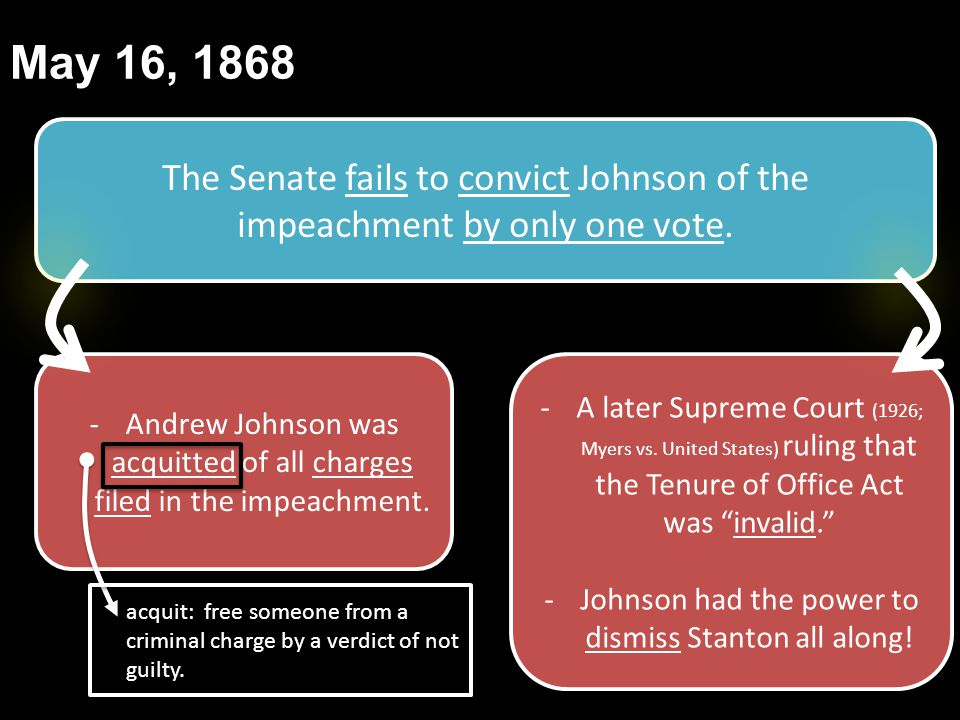 May 16, 1868 The Senate fails to convict Johnson of the impeachment by only one vote.