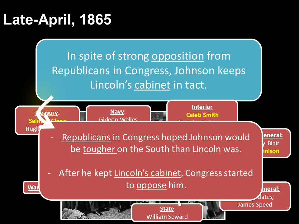 After he kept Lincoln's cabinet, Congress started to oppose him.