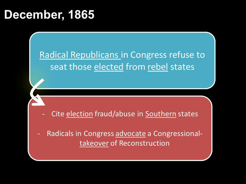 Cite election fraud/abuse in Southern states