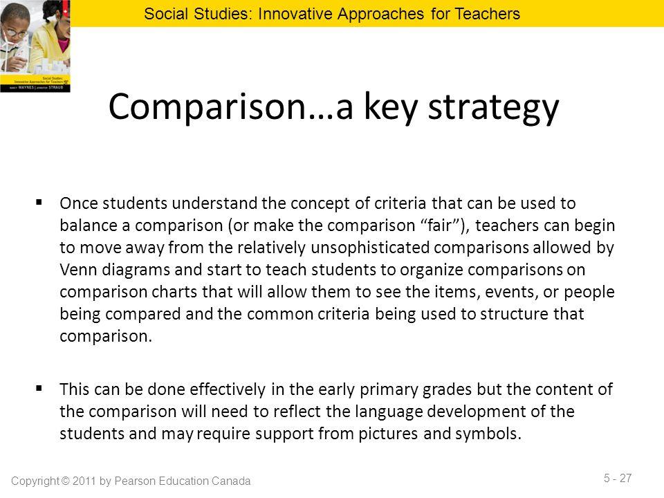 Comparison…a key strategy