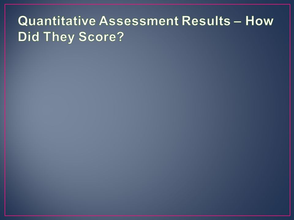 Quantitative Assessment Results – How Did They Score