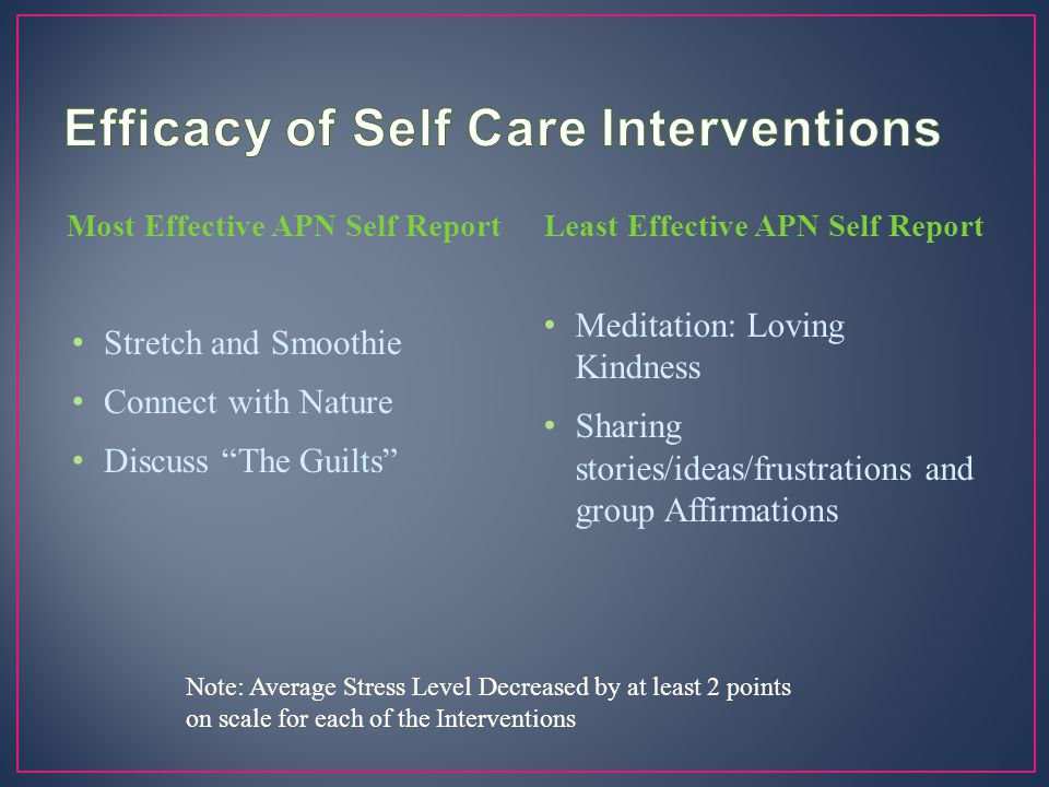 Efficacy of Self Care Interventions