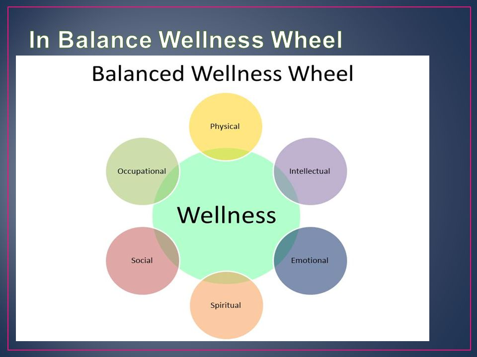 In Balance Wellness Wheel