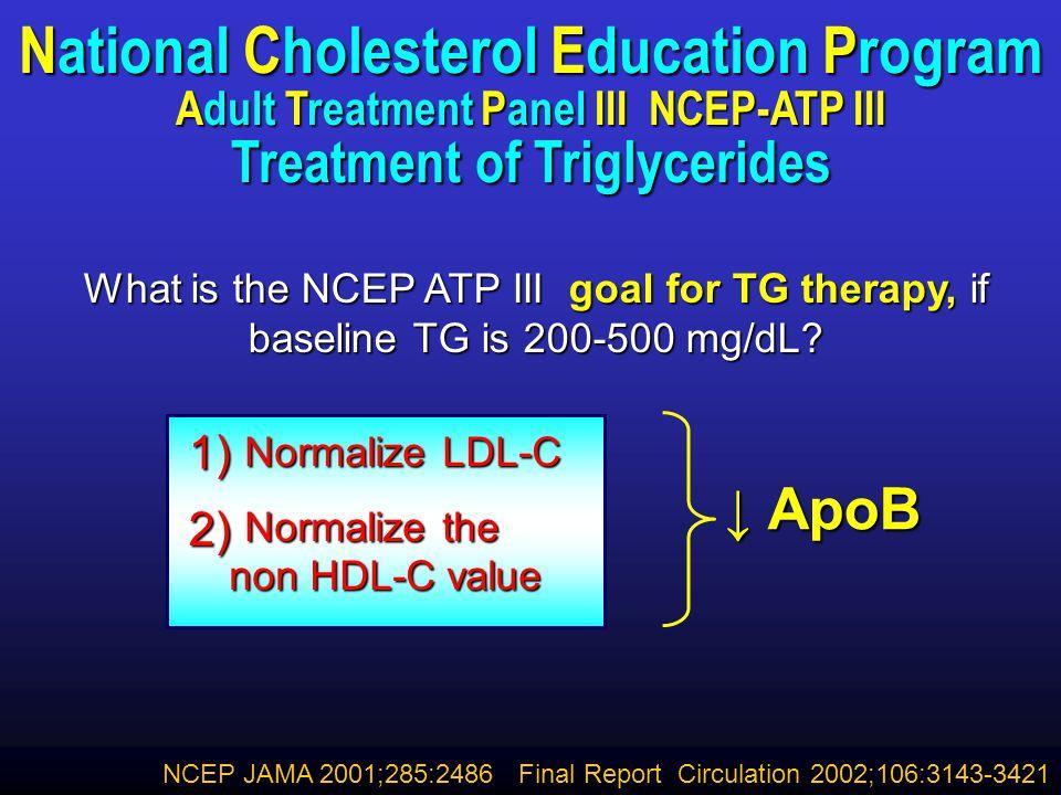 Triglycerides National Cholesterol Education Program Adult Treatment Panel III NCEP-ATP III Treatment of Triglycerides.