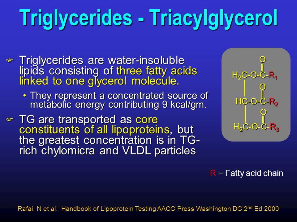 Triglycerides - Triacylglycerol
