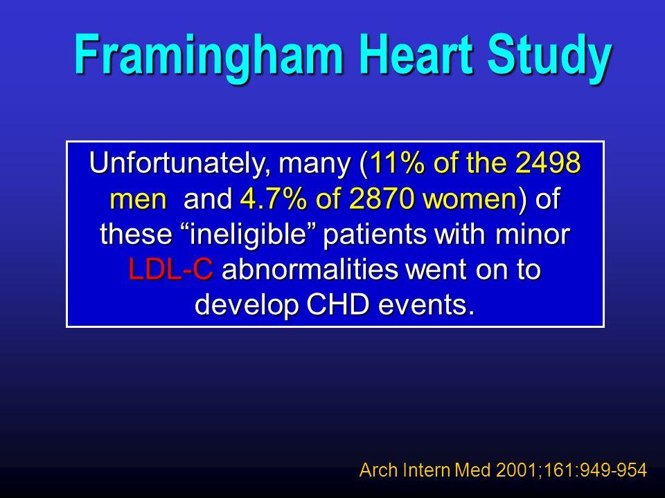 The Framingham Heart Study - openfuture.biz