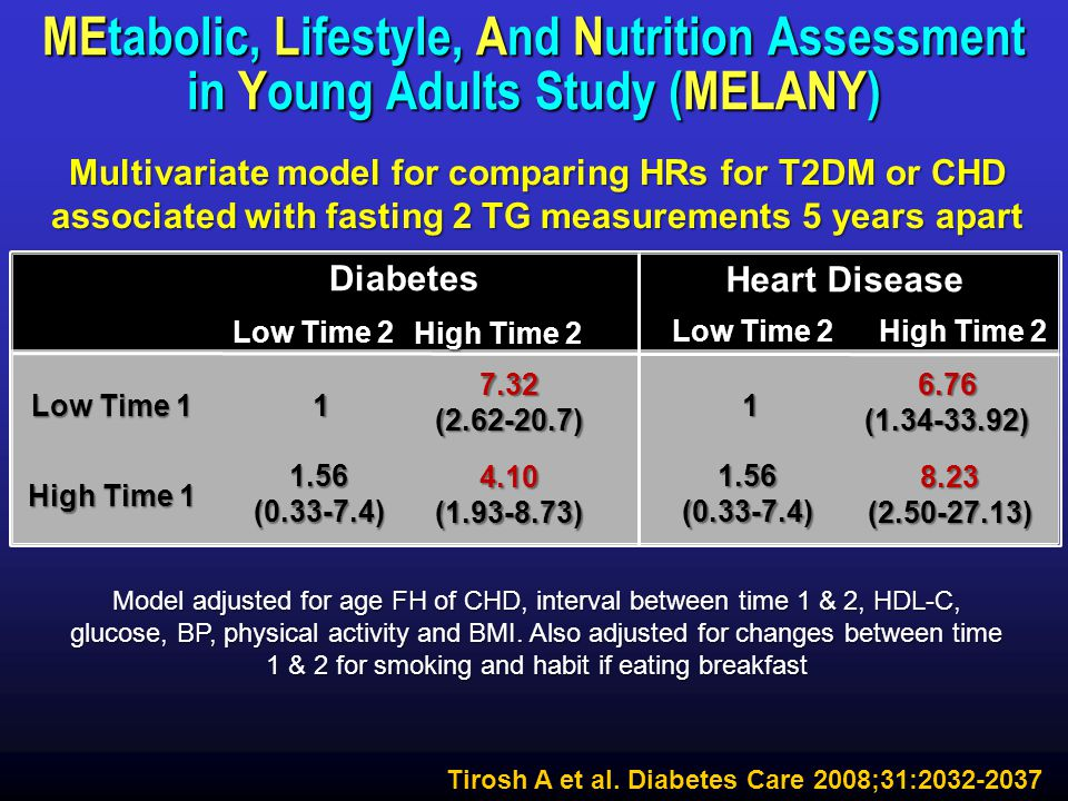 MEtabolic, Lifestyle, And Nutrition Assessment in Young Adults Study (MELANY)