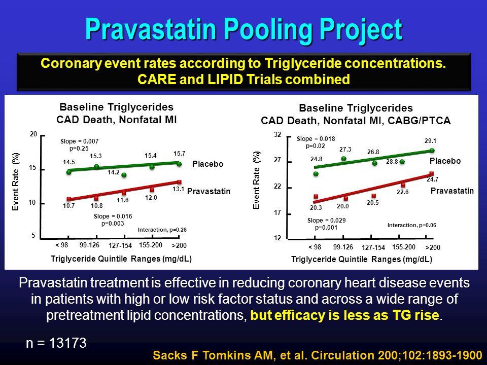Pravastatin Pooling Project
