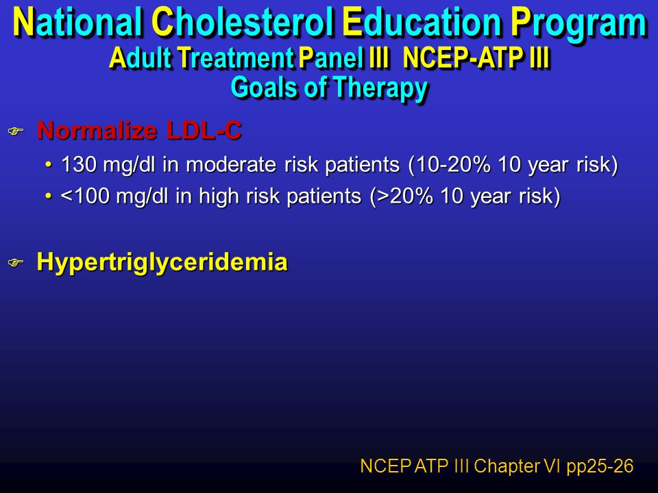 Triglycerides National Cholesterol Education Program Adult Treatment Panel III NCEP-ATP III Goals of Therapy.