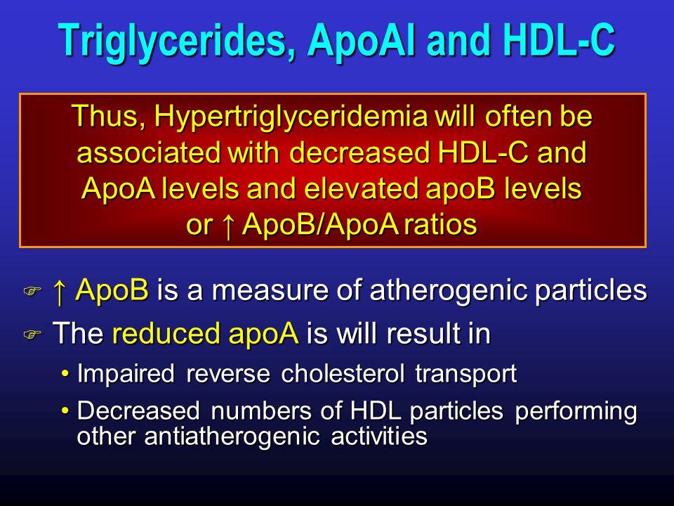 Triglycerides, ApoAI and HDL-C