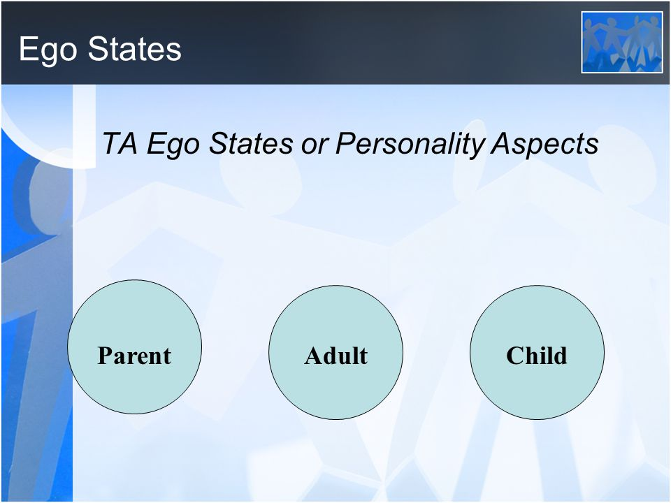 TA Ego States or Personality Aspects