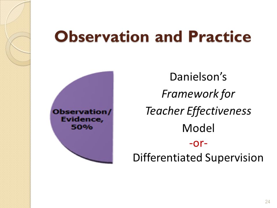 Observation and Practice