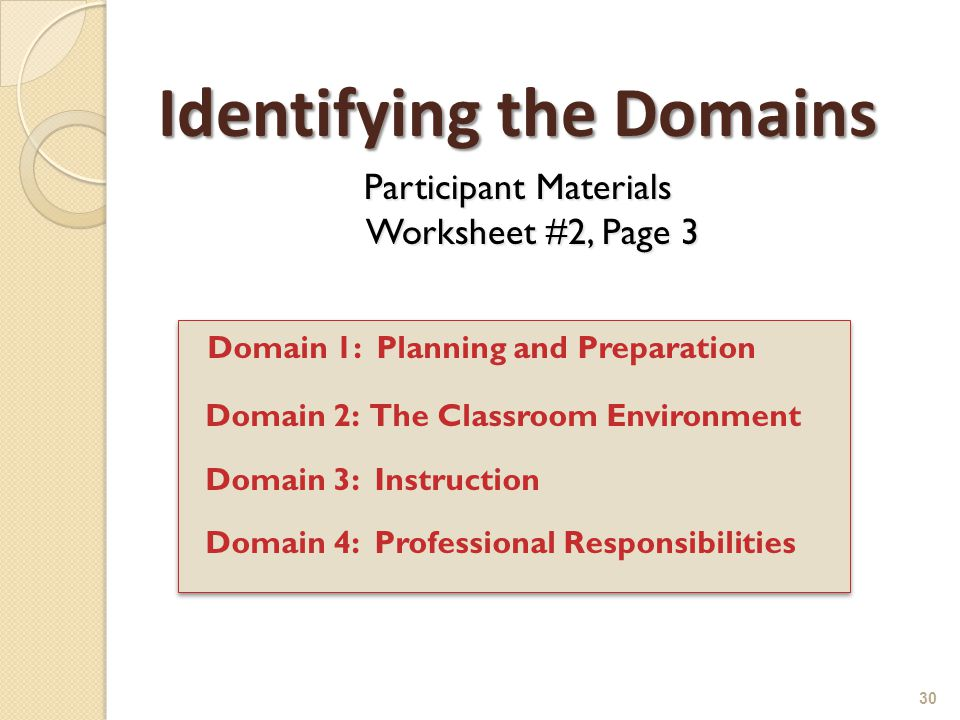 Identifying the Domains