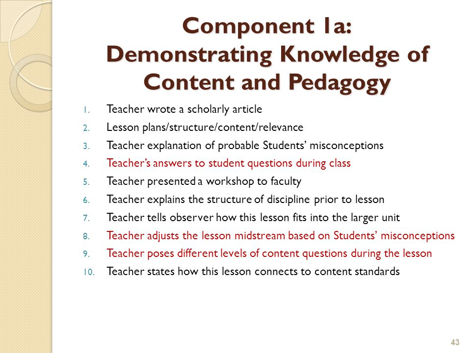 Component 1a: Demonstrating Knowledge of Content and Pedagogy