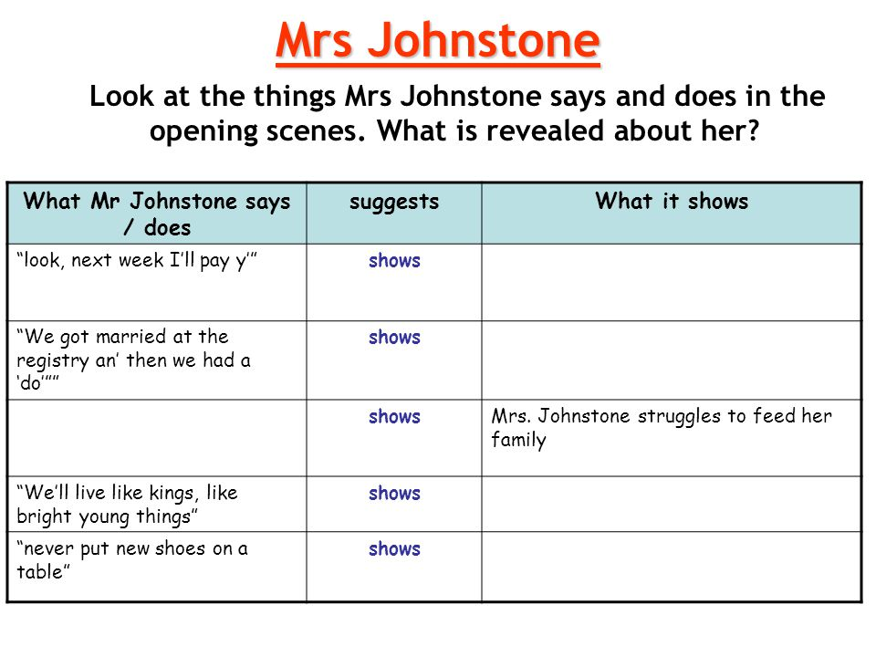 What Mr Johnstone says / does