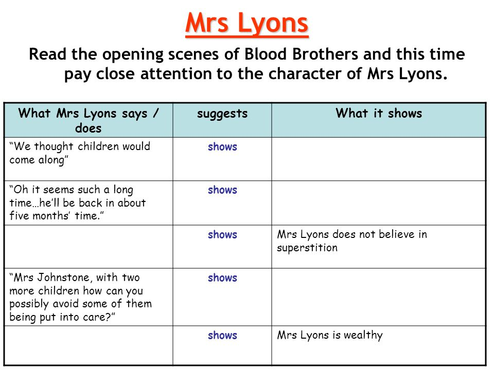 What Mrs Lyons says / does