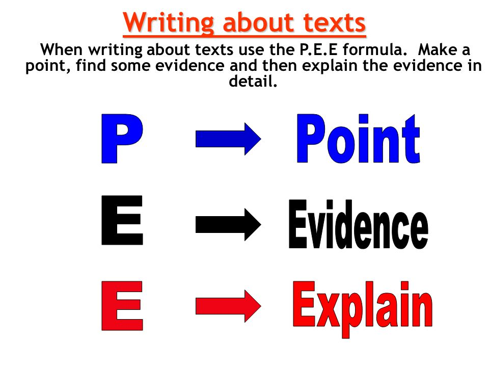 Writing about texts P Point E Evidence E Explain