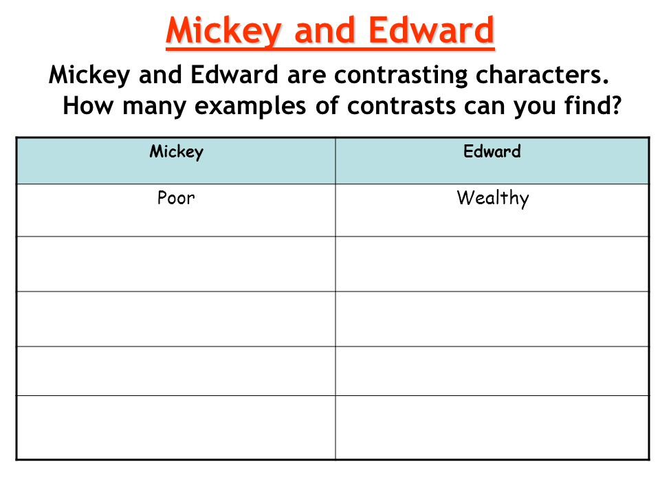 Mickey and Edward Mickey and Edward are contrasting characters. How many examples of contrasts can you find