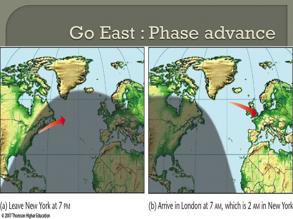 Go East : Phase advance