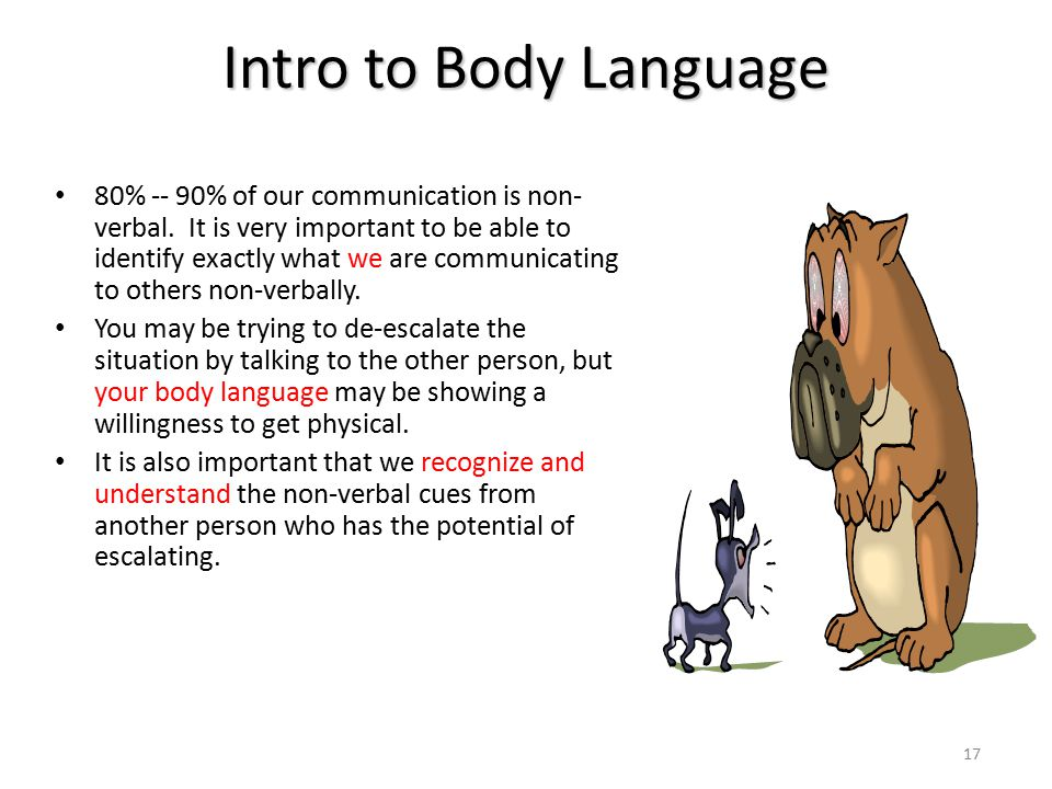 Intro to Body Language