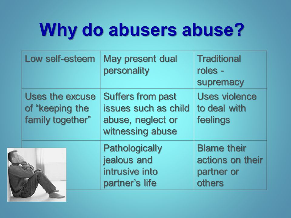 Why do abusers abuse Low self-esteem May present dual personality