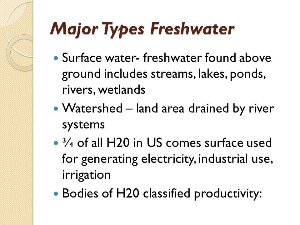 Major Types Freshwater