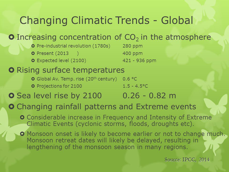 Changing Climatic Trends - Global