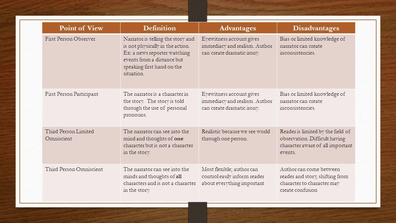 Point of View Definition Advantages Disadvantages