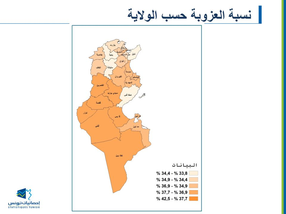 نسبة العزوبة حسب الولاية
