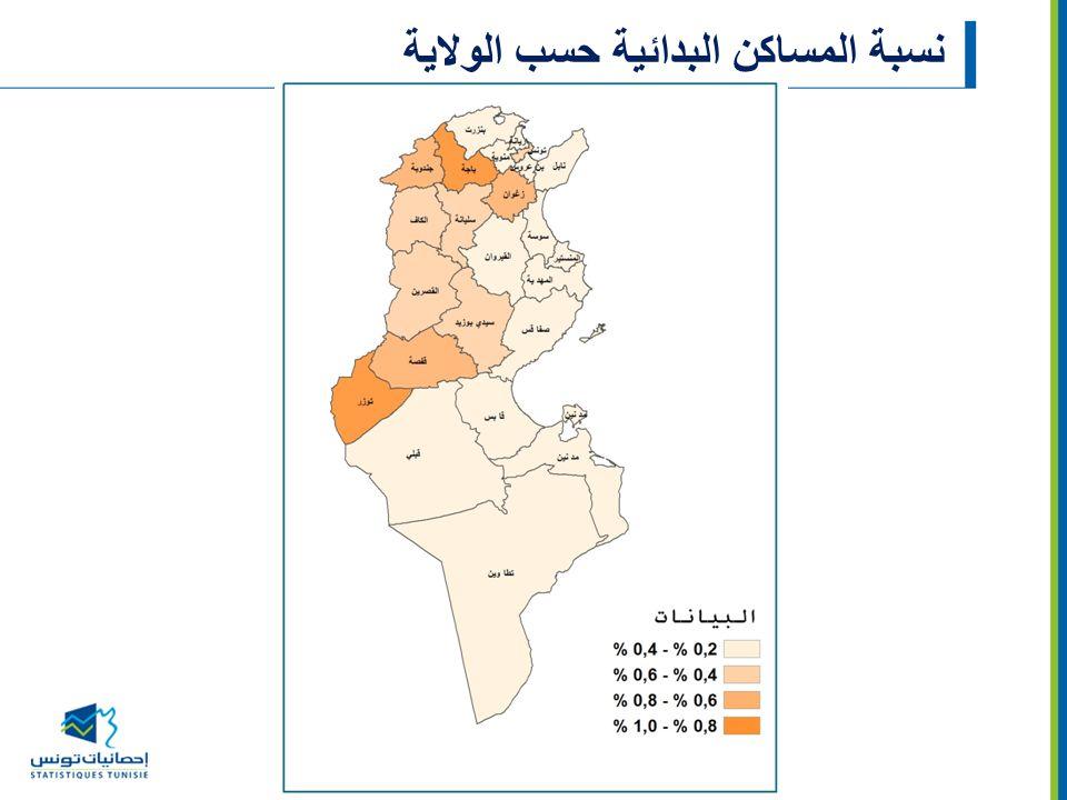 نسبة المساكن البدائية حسب الولاية
