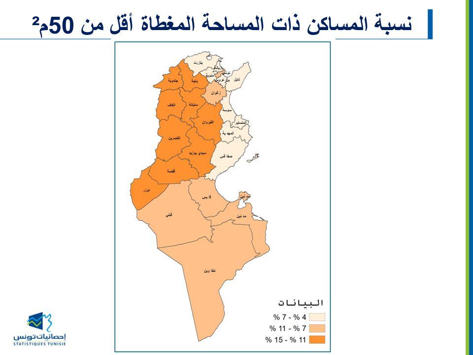 نسبة المساكن ذات المساحة المغطاة أقل من 50م²