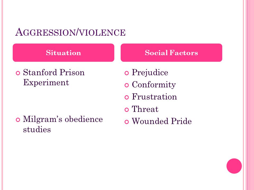 Aggression/violence Stanford Prison Experiment