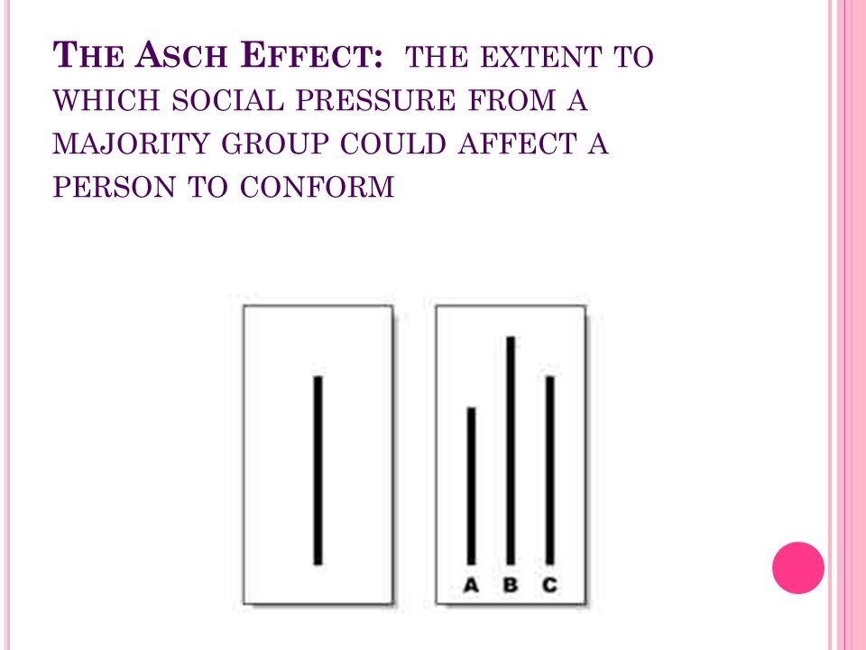 The Asch Effect: the extent to which social pressure from a majority group could affect a person to conform