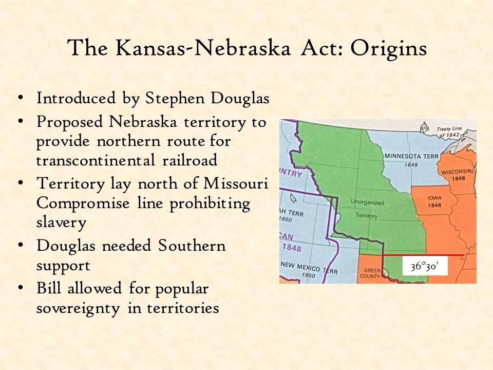 The Kansas-Nebraska Act: Origins
