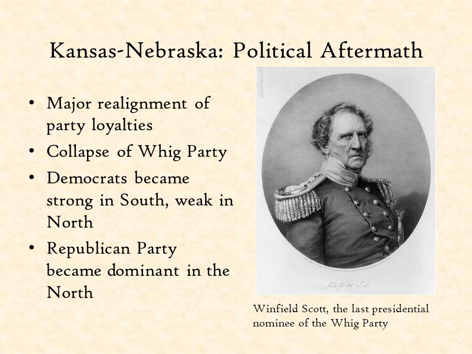 Kansas-Nebraska: Political Aftermath